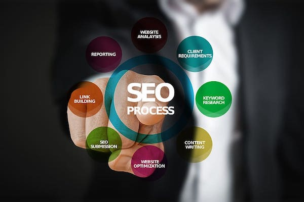 How to use SEO and keywords